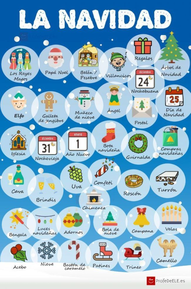 infografia-navidad-800-2-679x1024